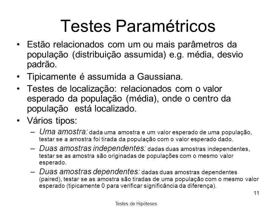 Testes de Hipóteses 11 Testes Paramétricos Estão relacionados com um ou mais parâmetros da população (distribuição assumida) e.g. média, desvio padrão