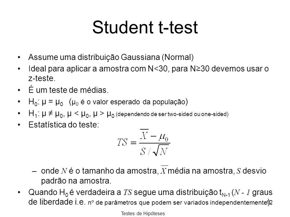 Testes de Hipóteses 12 Student t-test Assume uma distribuição Gaussiana (Normal) Ideal para aplicar a amostra com N<30, para N30 devemos usar o z-test