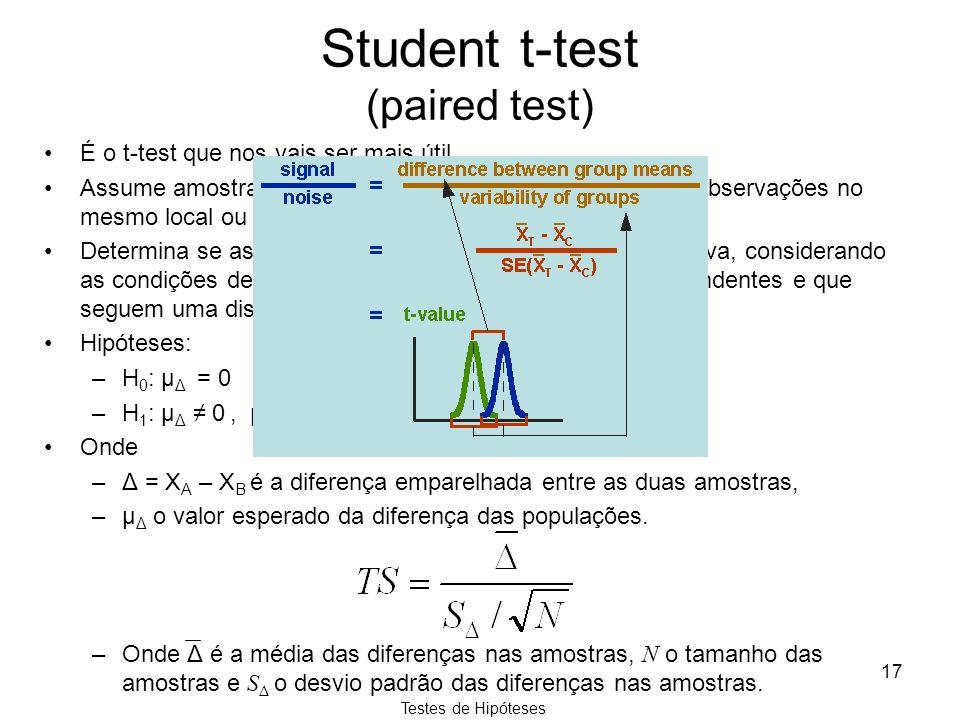 Testes de Hipóteses 17 Student t-test (paired test) É o t-test que nos vais ser mais útil. Assume amostra emparelhadas (por exemplo referente a observ