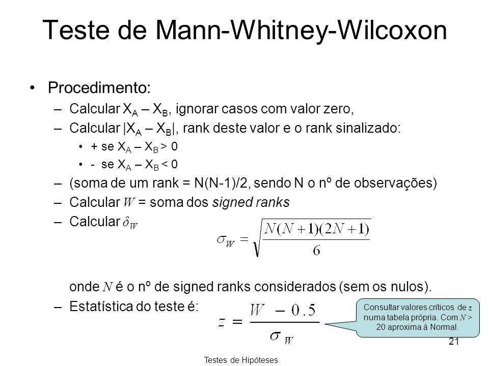 Testes de Hipóteses 21 Teste de Mann-Whitney-Wilcoxon Procedimento: –Calcular X A – X B, ignorar casos com valor zero, –Calcular |X A – X B |, rank de