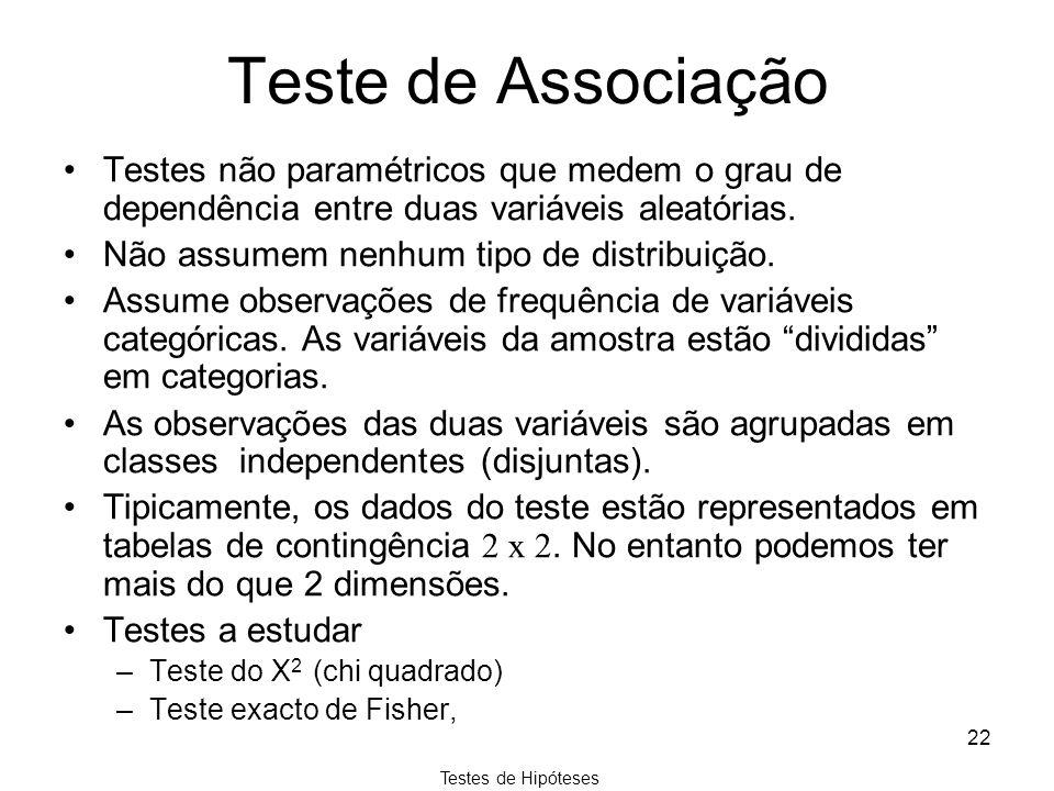 Testes de Hipóteses 22 Teste de Associação Testes não paramétricos que medem o grau de dependência entre duas variáveis aleatórias. Não assumem nenhum