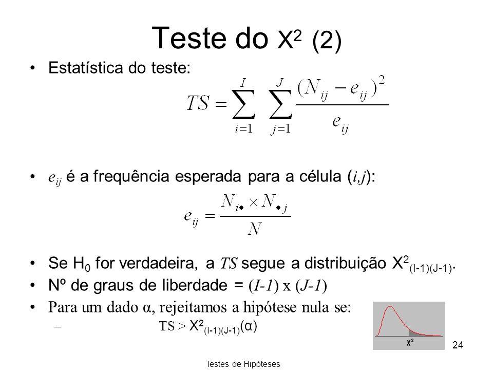 Testes de Hipóteses 24 Teste do Χ 2 (2) Estatística do teste: e ij é a frequência esperada para a célula ( i,j ): Se H 0 for verdadeira, a TS segue a