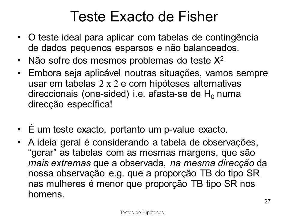 Testes de Hipóteses 27 Teste Exacto de Fisher O teste ideal para aplicar com tabelas de contingência de dados pequenos esparsos e não balanceados. Não