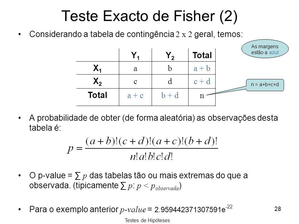 Testes de Hipóteses 28 Teste Exacto de Fisher (2) Considerando a tabela de contingência 2 x 2 geral, temos: A probabilidade de obter (de forma aleatór