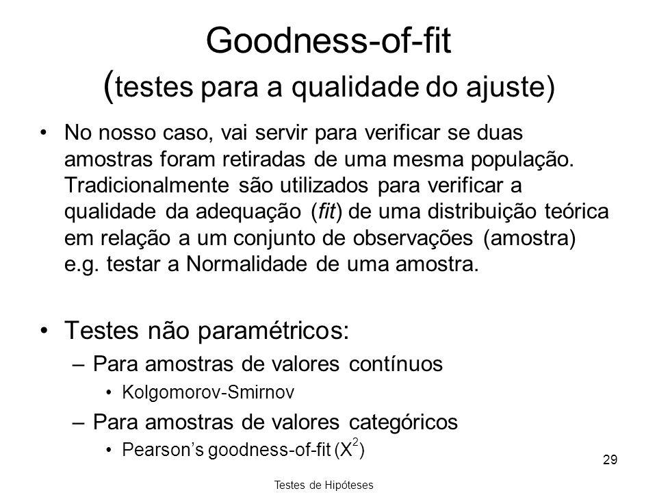 Testes de Hipóteses 29 Goodness-of-fit ( testes para a qualidade do ajuste) No nosso caso, vai servir para verificar se duas amostras foram retiradas