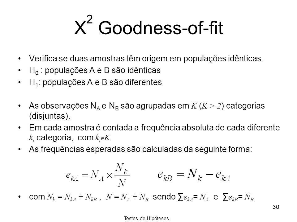 Testes de Hipóteses 30 Χ 2 Goodness-of-fit Verifica se duas amostras têm origem em populações idênticas. H 0 : populações A e B são idênticas H 1 : po
