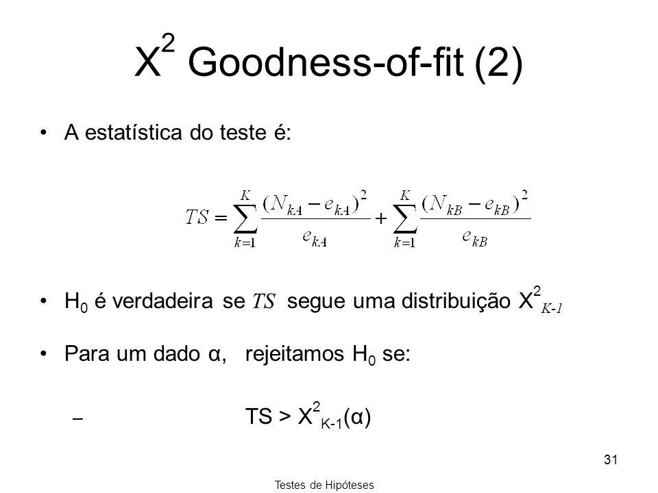 Testes de Hipóteses 31 Χ 2 Goodness-of-fit (2) A estatística do teste é: H 0 é verdadeira se TS segue uma distribuição Χ 2 K-1 Para um dado α, rejeita