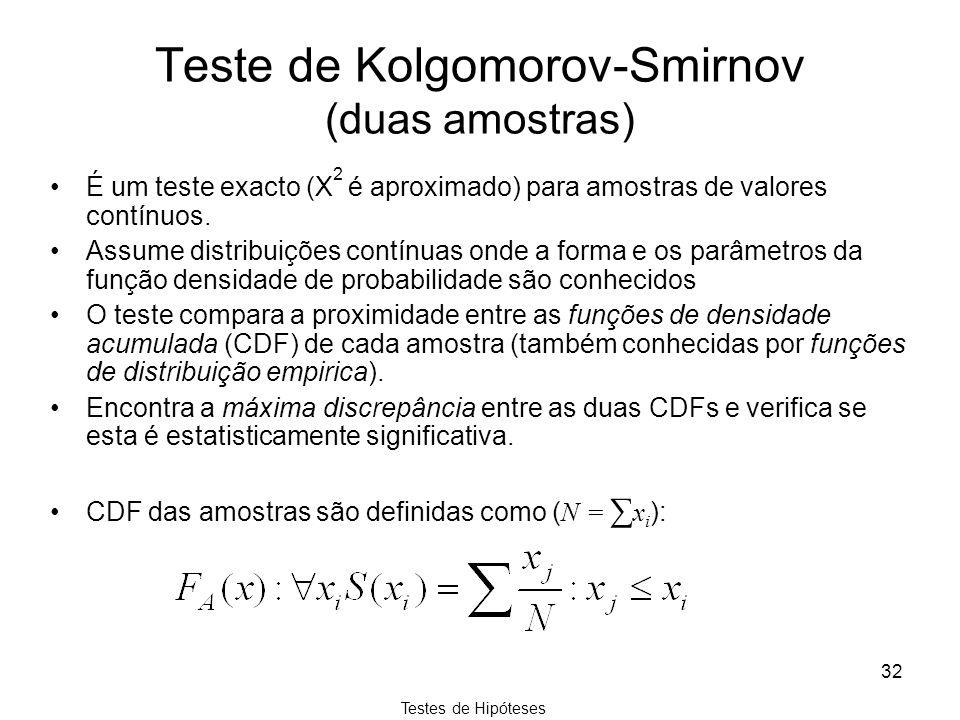 Testes de Hipóteses 32 Teste de Kolgomorov-Smirnov (duas amostras) É um teste exacto (Χ 2 é aproximado) para amostras de valores contínuos. Assume dis