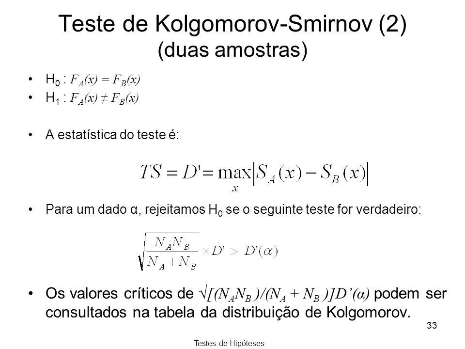 Testes de Hipóteses 33 Teste de Kolgomorov-Smirnov (2) (duas amostras) H 0 : F A (x) = F B (x) H 1 : F A (x) F B (x) A estatística do teste é: Para um