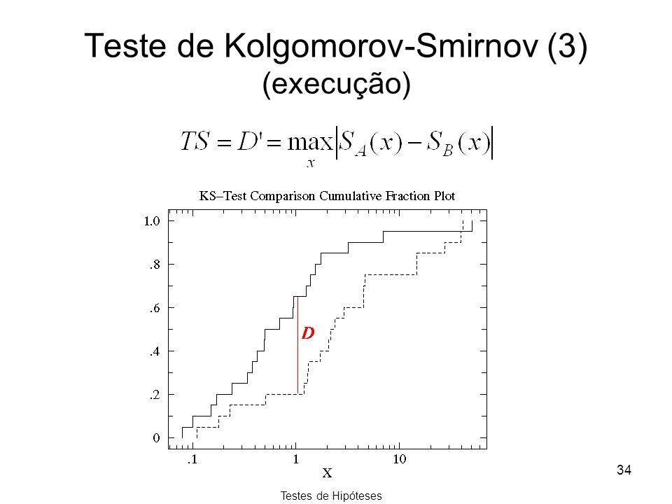 Testes de Hipóteses 34 Teste de Kolgomorov-Smirnov (3) (execução)