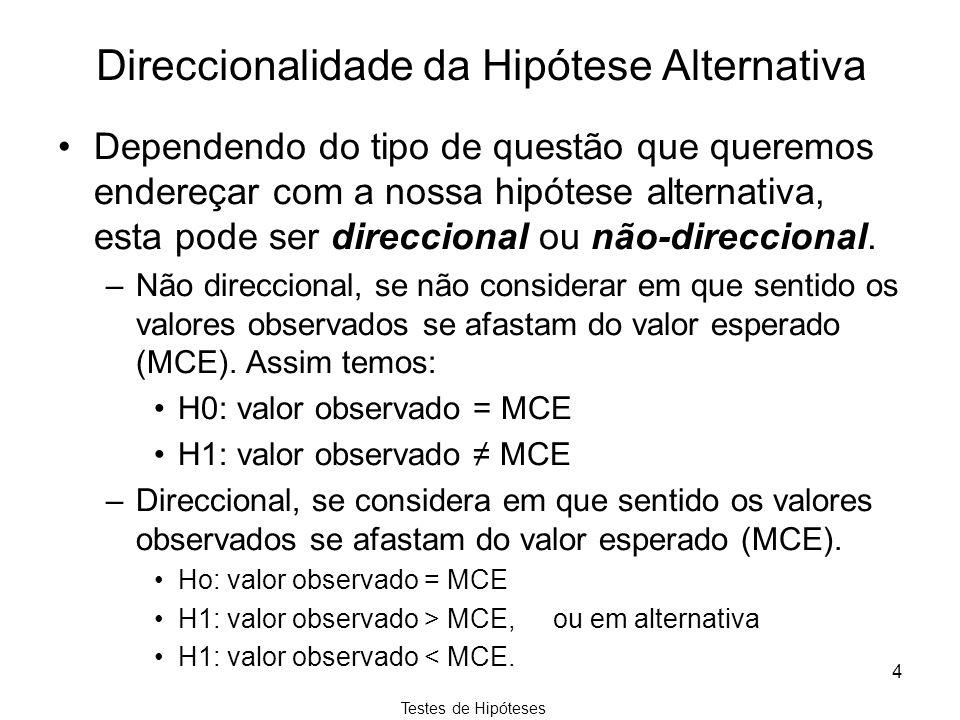 Testes de Hipóteses 4 Direccionalidade da Hipótese Alternativa Dependendo do tipo de questão que queremos endereçar com a nossa hipótese alternativa,