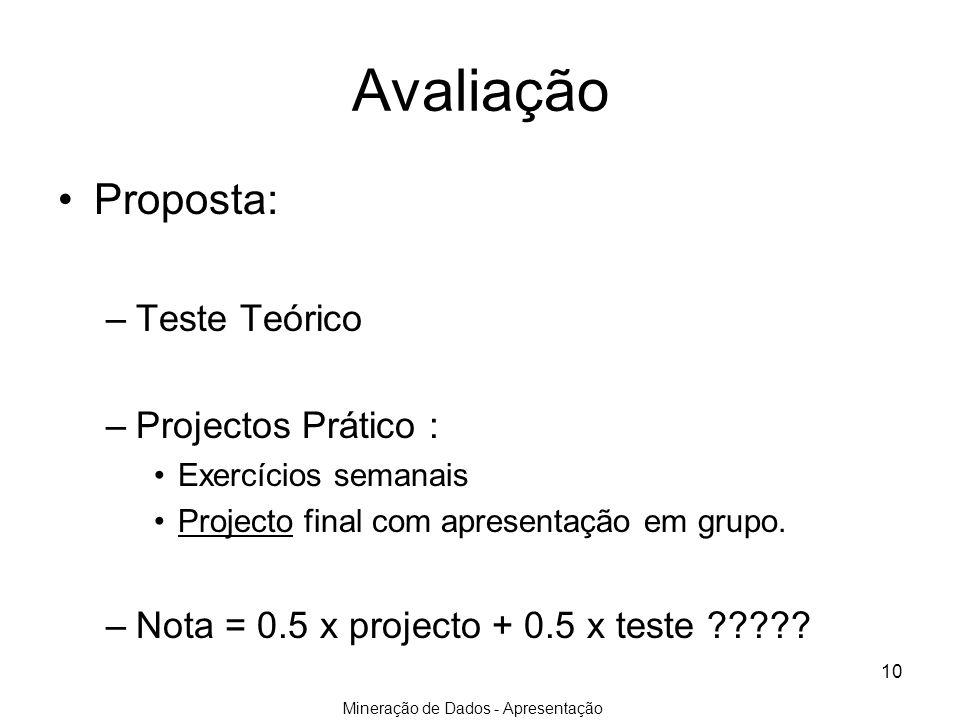 Mineração de Dados - Apresentação 10 Avaliação Proposta: –Teste Teórico –Projectos Prático : Exercícios semanais Projecto final com apresentação em gr