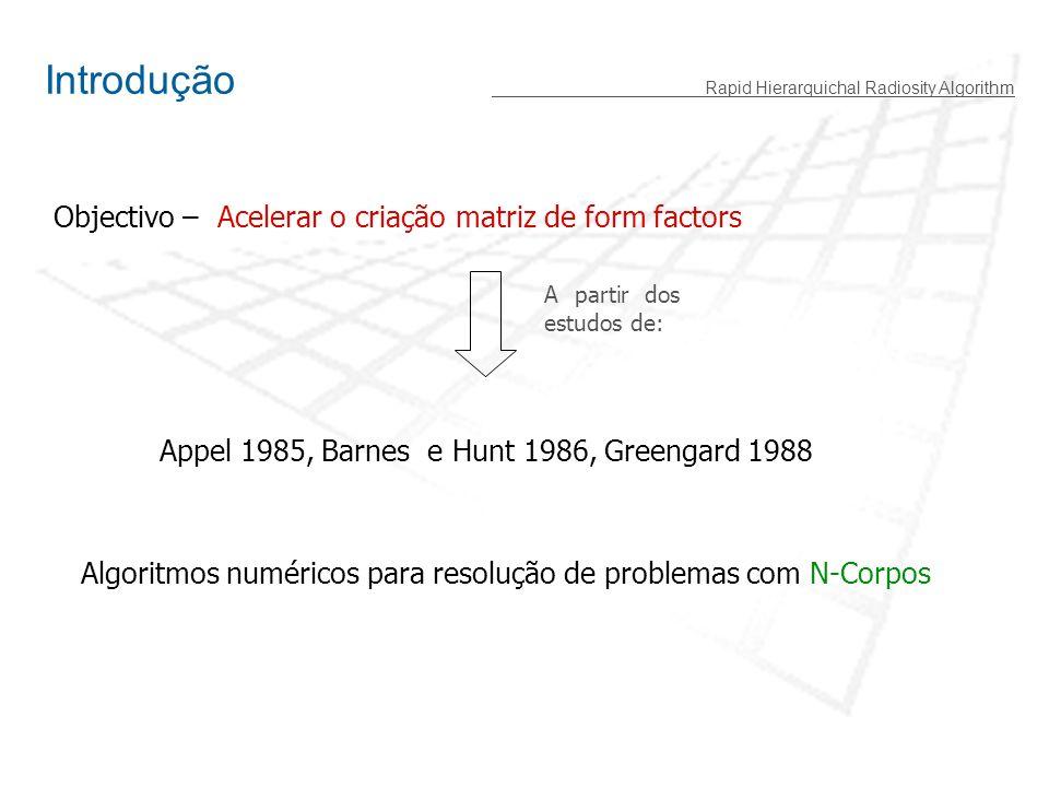 Objectivo – Acelerar o criação matriz de form factors Appel 1985, Barnes e Hunt 1986, Greengard 1988 A partir dos estudos de: Algoritmos numéricos para resolução de problemas com N-Corpos Rapid Hierarquichal Radiosity Algorithm Introdução