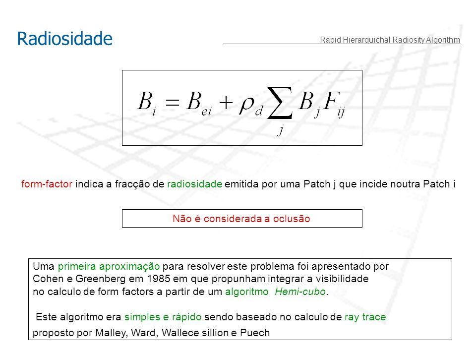 Rapid Hierarquichal Radiosity Algorithm Há duas fontes de erro no calculo dos integrais dos form factors O integral é avaliado por amostragem das patchs.