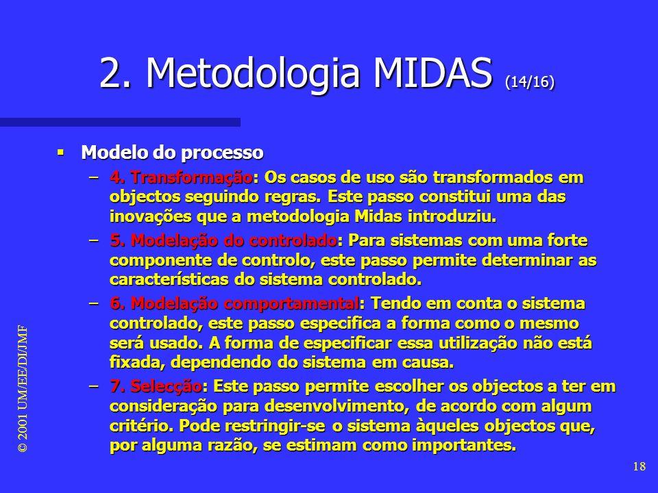 © 2001 UM/EE/DI/JMF 17 2. Metodologia MIDAS (13/16) Modelo do processo Modelo do processo –1.