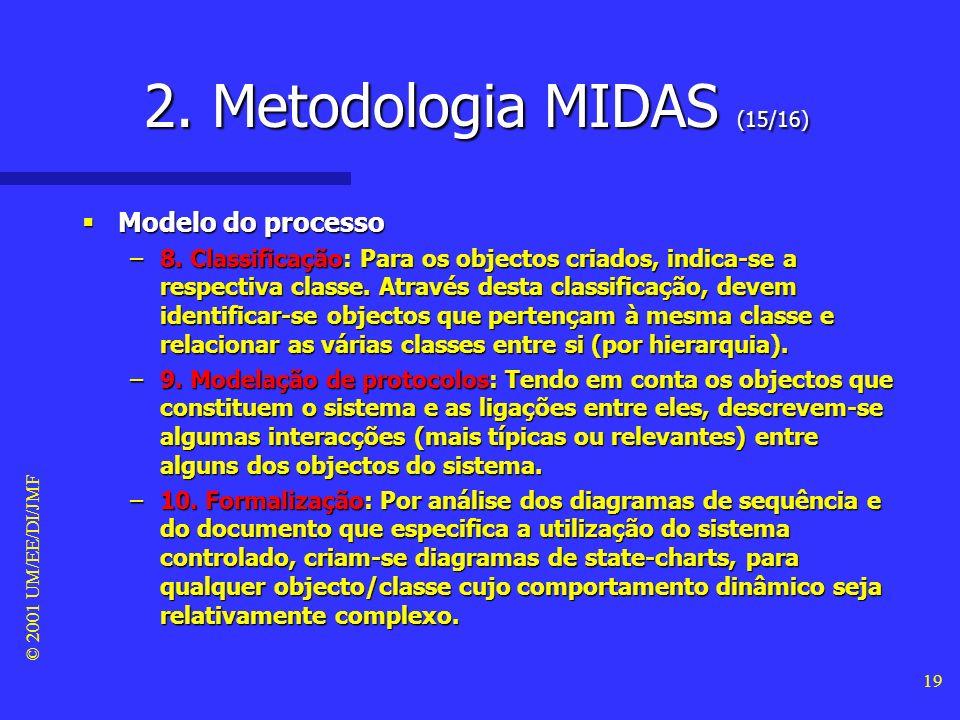 © 2001 UM/EE/DI/JMF 18 2. Metodologia MIDAS (14/16) Modelo do processo Modelo do processo –4.