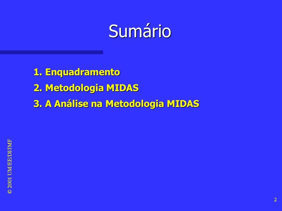 © 2001 UM/EE/DI/JMF 2 Sumário 1.Enquadramento 2. Metodologia MIDAS 3.