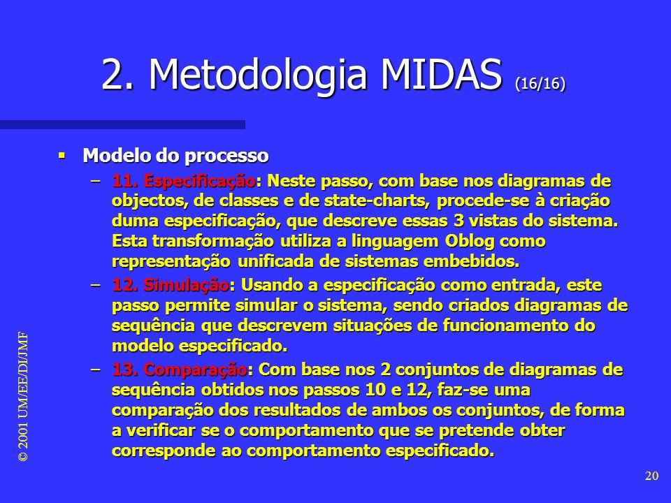 © 2001 UM/EE/DI/JMF 19 2. Metodologia MIDAS (15/16) Modelo do processo Modelo do processo –8.