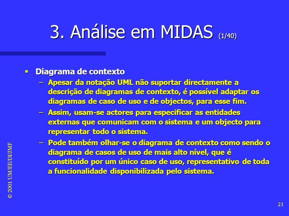 © 2001 UM/EE/DI/JMF 20 2. Metodologia MIDAS (16/16) Modelo do processo Modelo do processo –11.