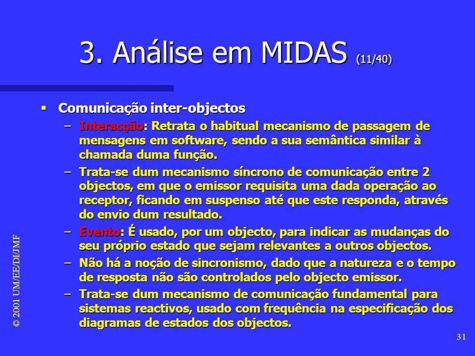 © 2001 UM/EE/DI/JMF 30 3.