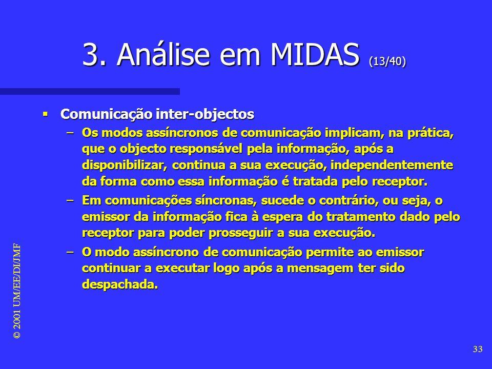 © 2001 UM/EE/DI/JMF 32 3.