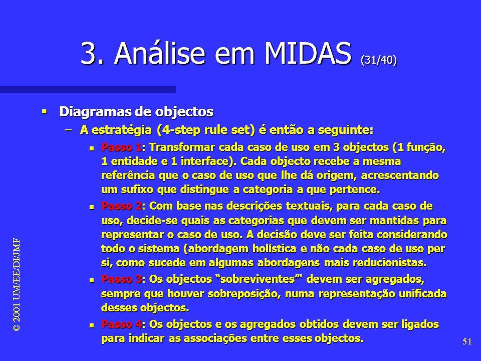 © 2001 UM/EE/DI/JMF 50 3.