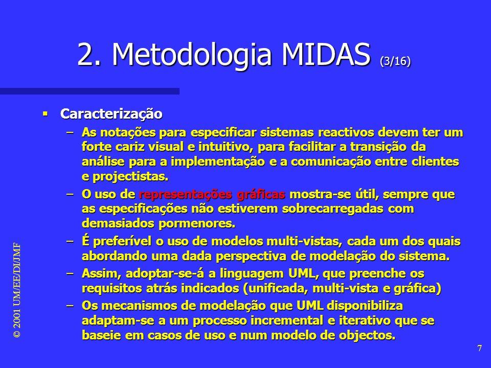 © 2001 UM/EE/DI/JMF 17 2.Metodologia MIDAS (13/16) Modelo do processo Modelo do processo –1.