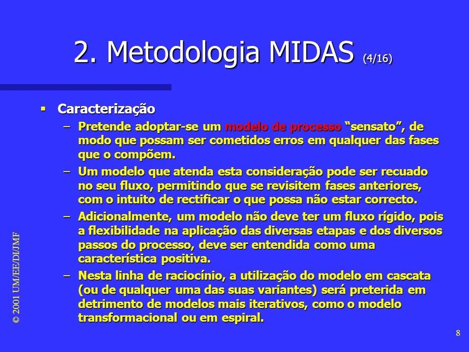 © 2001 UM/EE/DI/JMF 18 2.Metodologia MIDAS (14/16) Modelo do processo Modelo do processo –4.