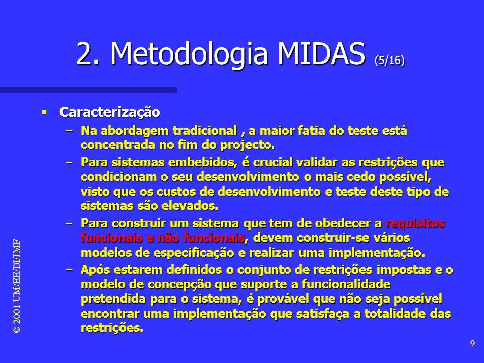 © 2001 UM/EE/DI/JMF 19 2.Metodologia MIDAS (15/16) Modelo do processo Modelo do processo –8.