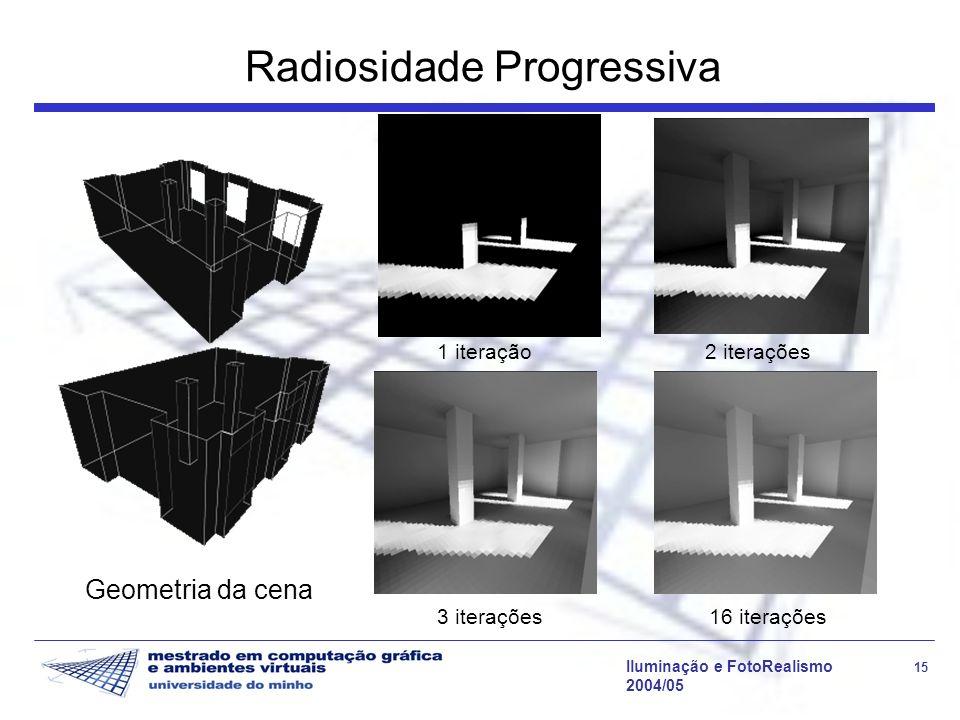 Iluminação e FotoRealismo 15 2004/05 Radiosidade Progressiva 1 iteração 2 iterações 3 iterações16 iterações Geometria da cena