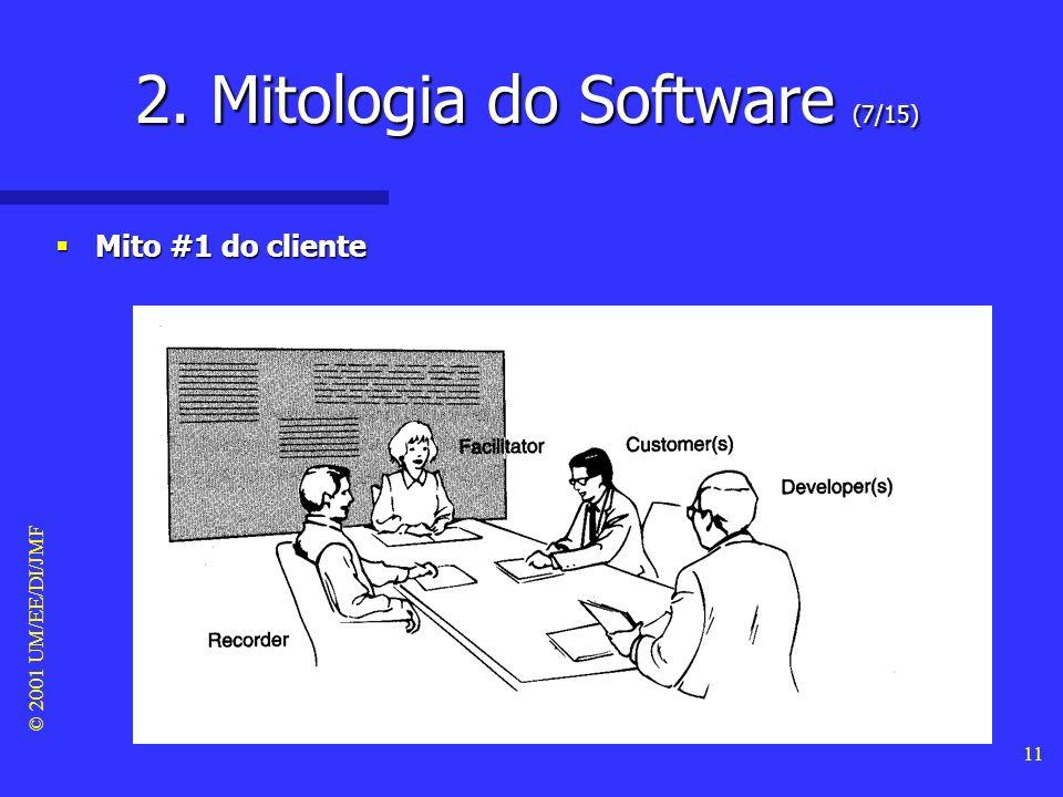 © 2001 UM/EE/DI/JMF 10 Mito #1 do cliente Mito #1 do cliente –Uma descrição genérica daquilo que eu pretendo é mais do que suficiente para que o meu fornecedor comece a bater umas linhas de código.