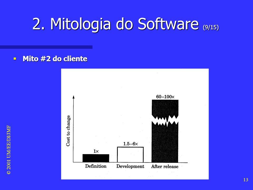 © 2001 UM/EE/DI/JMF 12 Mito #2 do cliente Mito #2 do cliente –Os requisitos do produto que encomendei vão mudar ao longo do seu desenvolvimento, mas i