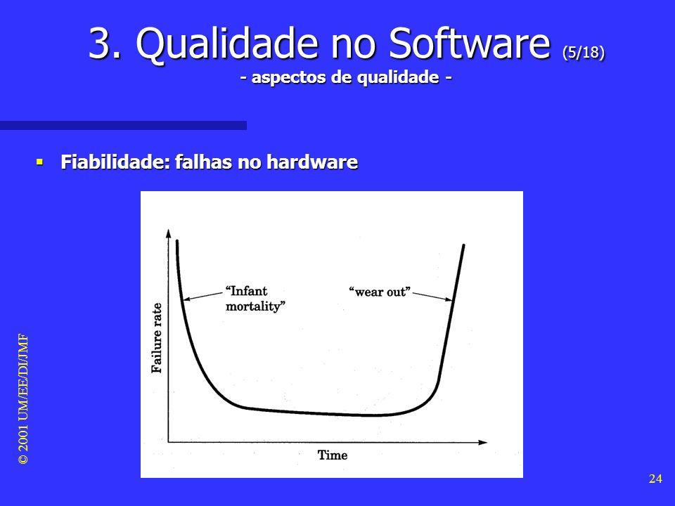 © 2001 UM/EE/DI/JMF 23 3. Qualidade no Software (4/18) - aspectos de qualidade - Fiabilidade Fiabilidade –A fiabilidade de um programa depende do seu
