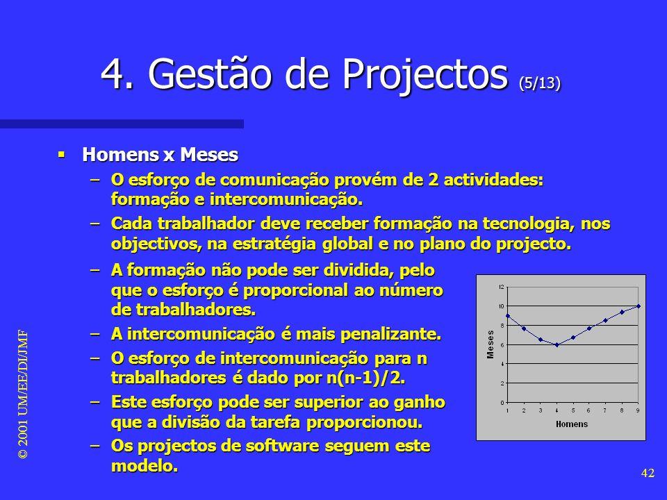 © 2001 UM/EE/DI/JMF 41 4. Gestão de Projectos (4/13) Homens x Meses Homens x Meses –Quando uma tarefa não pode ser dividida, devido a dependências tem