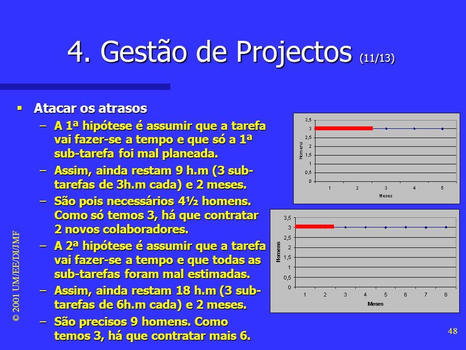 © 2001 UM/EE/DI/JMF 47 4. Gestão de Projectos (10/13) Atacar os atrasos Atacar os atrasos –A reacção típica dum gestor dum projecto de software, quand