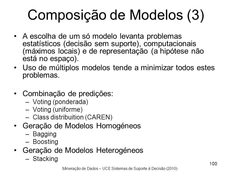 Mineração de Dados – UCE Sistemas de Suporte à Decisão (2010) 100 Composição de Modelos (3) A escolha de um só modelo levanta problemas estatísticos (