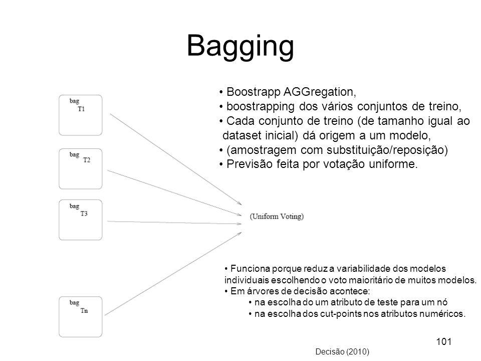 Mineração de Dados – UCE Sistemas de Suporte à Decisão (2010) 101 Bagging Boostrapp AGGregation, boostrapping dos vários conjuntos de treino, Cada con