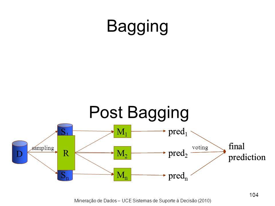 Mineração de Dados – UCE Sistemas de Suporte à Decisão (2010) 104 Bagging D S1S1 S2S2 SnSn M1M1 M2M2 MnMn pred 1 pred 2 pred n final prediction D M1M1