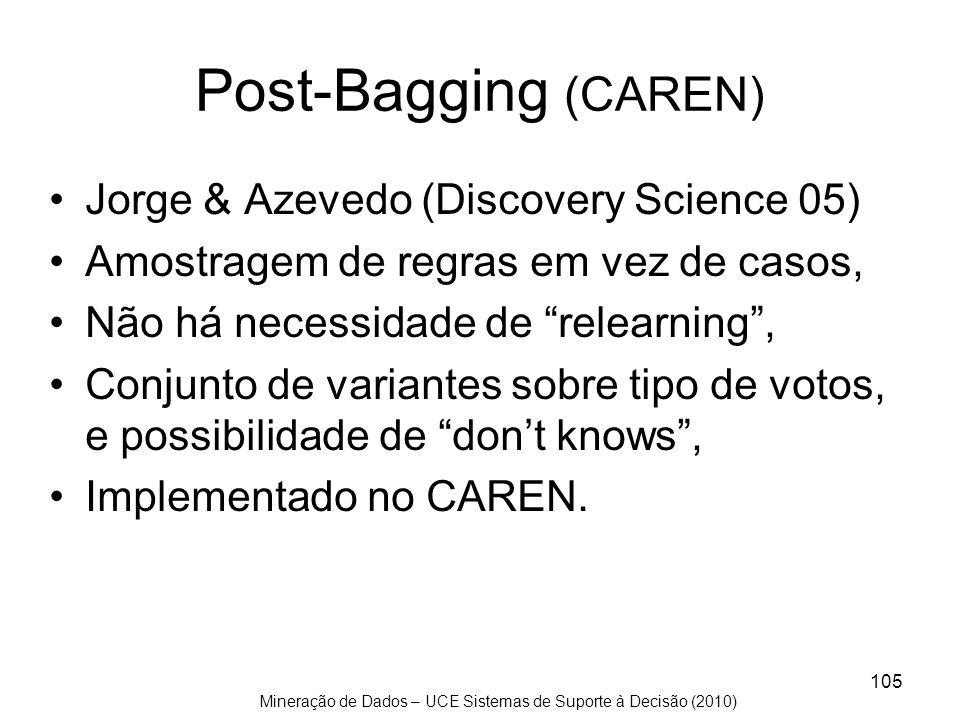Mineração de Dados – UCE Sistemas de Suporte à Decisão (2010) 105 Post-Bagging (CAREN) Jorge & Azevedo (Discovery Science 05) Amostragem de regras em