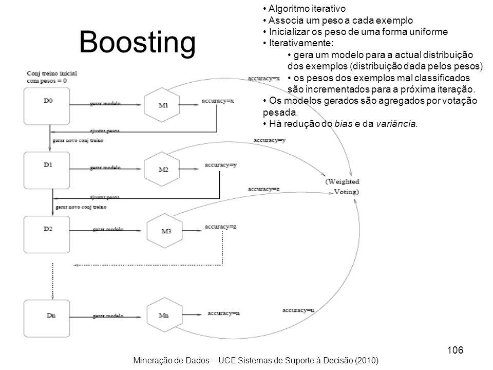 Mineração de Dados – UCE Sistemas de Suporte à Decisão (2010) 106 Boosting Algoritmo iterativo Associa um peso a cada exemplo Inicializar os peso de u