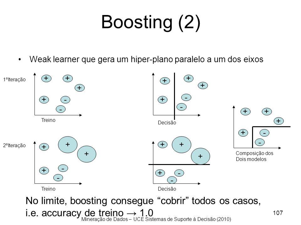 Mineração de Dados – UCE Sistemas de Suporte à Decisão (2010) 107 Boosting (2) Weak learner que gera um hiper-plano paralelo a um dos eixos + - -+ + -