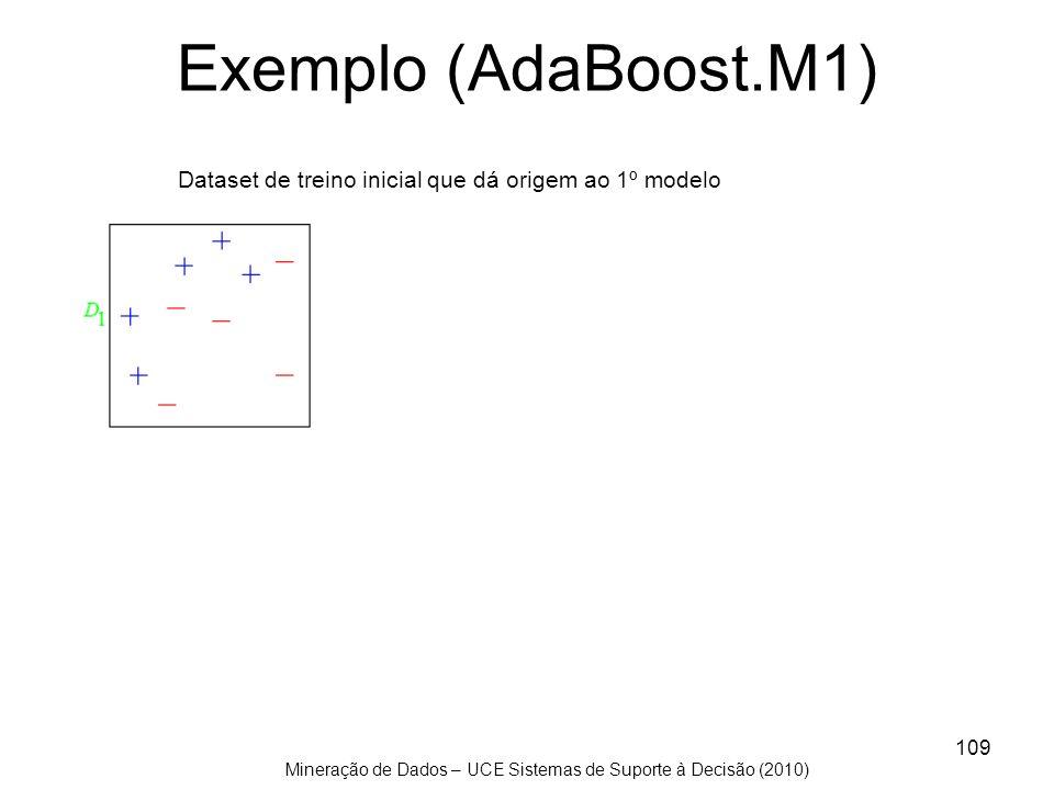 Mineração de Dados – UCE Sistemas de Suporte à Decisão (2010) 109 Exemplo (AdaBoost.M1) Dataset de treino inicial que dá origem ao 1º modelo