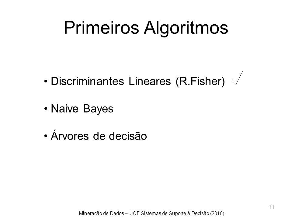 Mineração de Dados – UCE Sistemas de Suporte à Decisão (2010) 11 Primeiros Algoritmos Discriminantes Lineares (R.Fisher) Naive Bayes Árvores de decisã