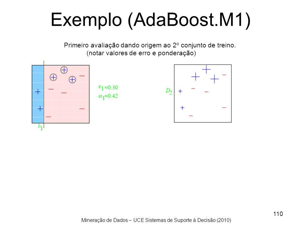 Mineração de Dados – UCE Sistemas de Suporte à Decisão (2010) 110 Exemplo (AdaBoost.M1) Primeiro avaliação dando origem ao 2º conjunto de treino. (not