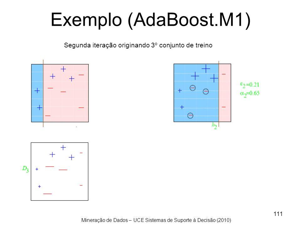 Mineração de Dados – UCE Sistemas de Suporte à Decisão (2010) 111 Exemplo (AdaBoost.M1) Segunda iteração originando 3º conjunto de treino