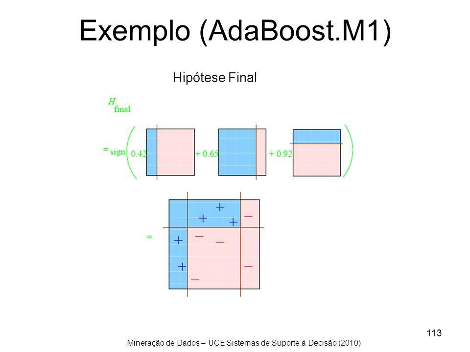 Mineração de Dados – UCE Sistemas de Suporte à Decisão (2010) 113 Exemplo (AdaBoost.M1) Hipótese Final