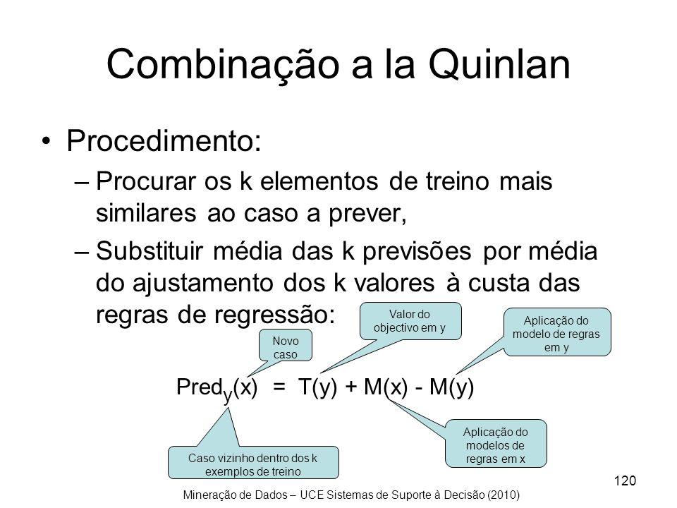 Mineração de Dados – UCE Sistemas de Suporte à Decisão (2010) 120 Combinação a la Quinlan Procedimento: –Procurar os k elementos de treino mais simila
