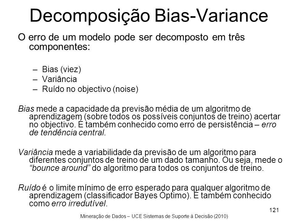 Mineração de Dados – UCE Sistemas de Suporte à Decisão (2010) 121 Decomposição Bias-Variance O erro de um modelo pode ser decomposto em três component
