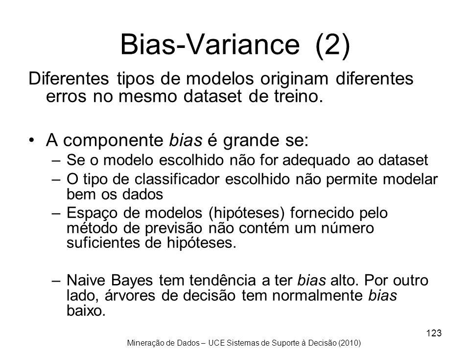 Mineração de Dados – UCE Sistemas de Suporte à Decisão (2010) 123 Bias-Variance (2) Diferentes tipos de modelos originam diferentes erros no mesmo dat