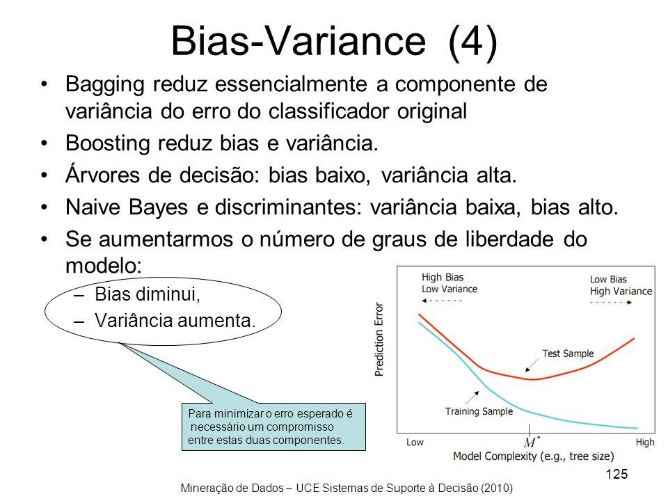 Mineração de Dados – UCE Sistemas de Suporte à Decisão (2010) 125 Bias-Variance (4) Bagging reduz essencialmente a componente de variância do erro do